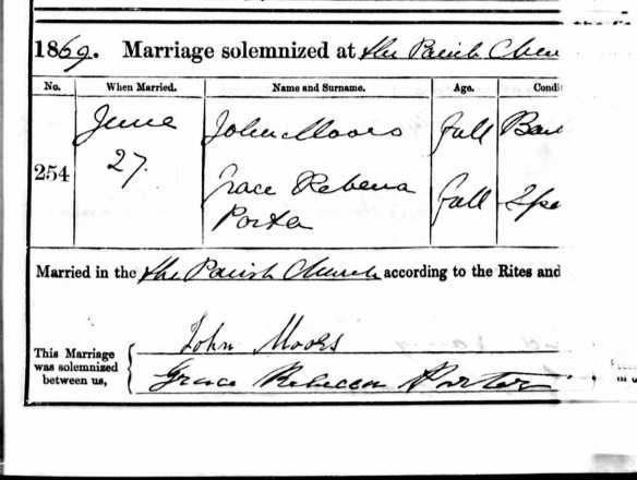 Marriage Certificate Detail