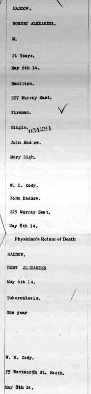 Robert Alexander Haddow born 1893 Hamilton death