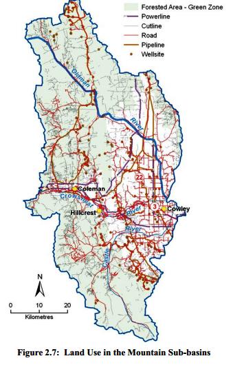 Land use Oldman Watershed